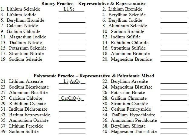 Polyatomic Ion Worksheet
