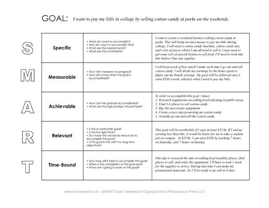 Printable Smart Goals Worksheet Pdf