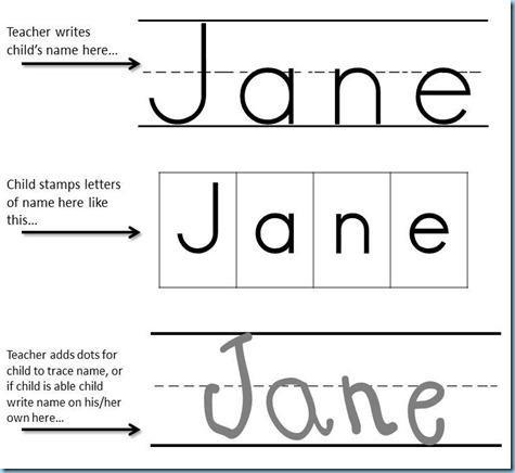 Printing Practice & Name Stamping