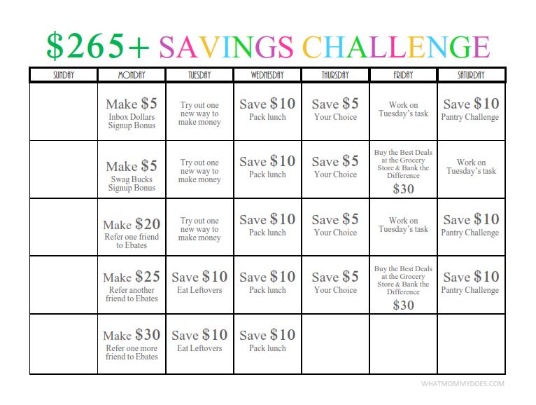Savings Budget Worksheet Free Worksheets Library