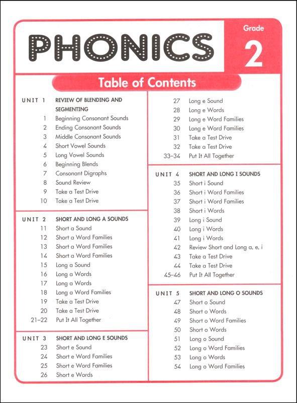 Saxon Phonics Worksheets Free Worksheets Library