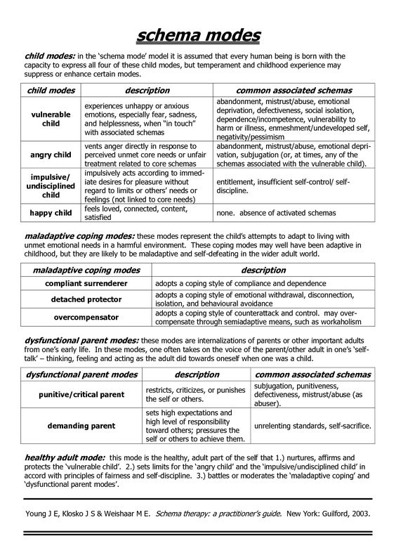 Schema Therapy Worksheets