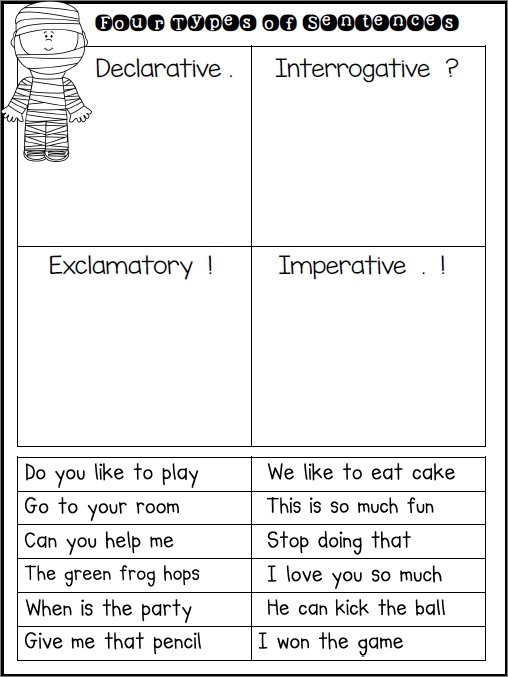 Sentence Type Worksheets Free Worksheets Library