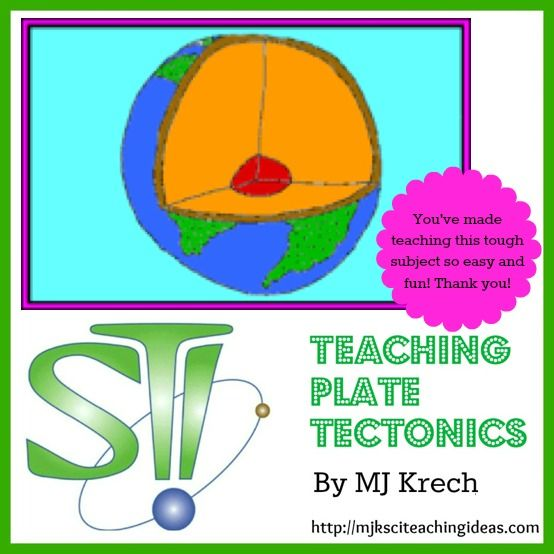 Several Links To Activities For Teaching Plate Tectonics