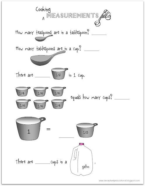 Teaspoons, Tablespoons, Cups, & Gallons   How Many Parts Make A