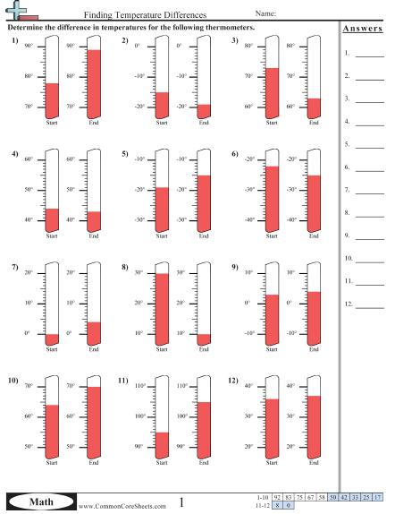 Temperature Worksheets