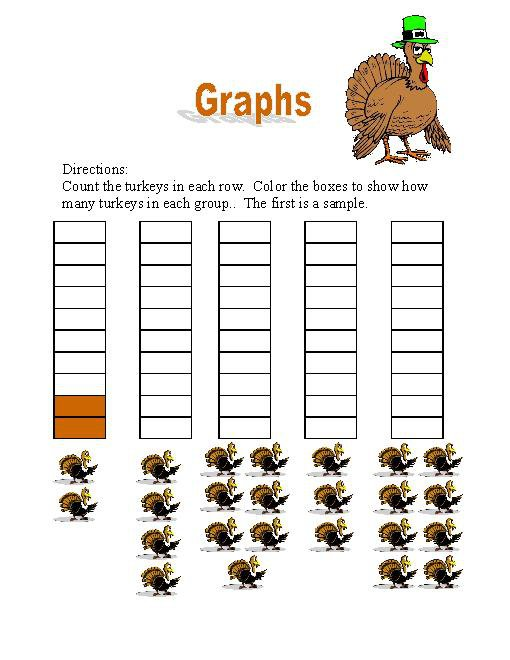 Thanksgiving Themed Math Worksheets For Middle School