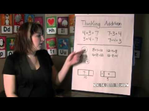 Thinking Addition  A Mental Math Subtraction Strategy