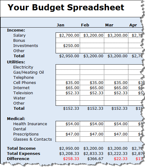 Track Your Money With The Free Budget Spreadsheet 2018