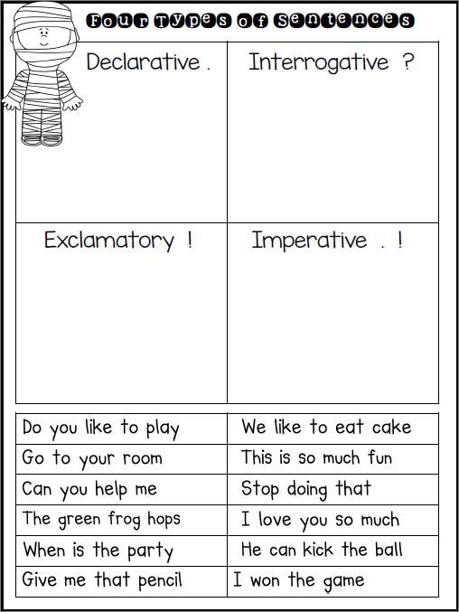 Types Of Sentences Clipart (49+)