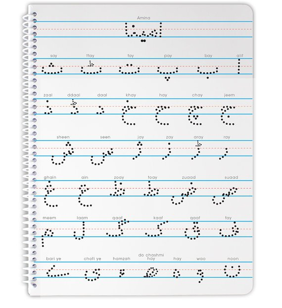 Urdu Alphabet Tracing Worksheet – Latest Hd Pictures, Images And
