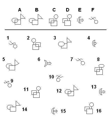 Visual Discrimination  Find The Matching Shapes