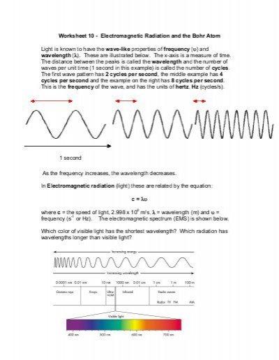 Waves And Electromagnetic Spectrum Worksheet Free Worksheets