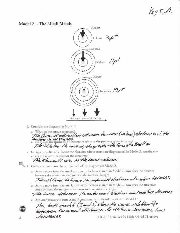 Which Law Worksheet Appendix C Idiq Case Law Analysis Indefinite