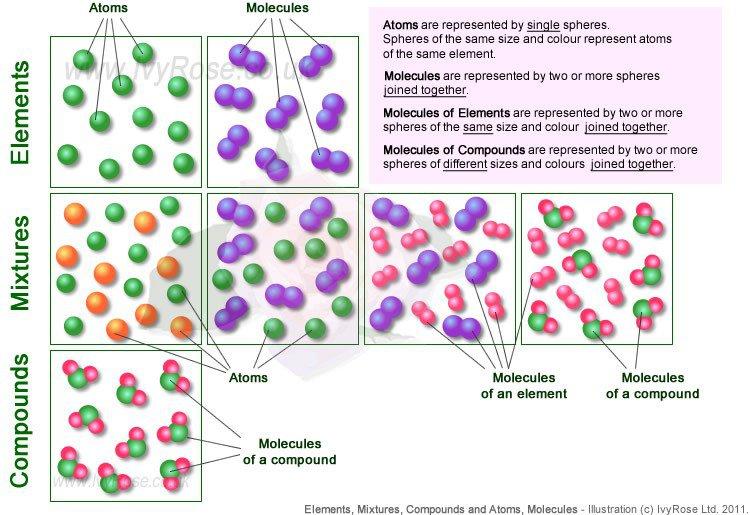 Worksheet   Weathering And Erosion Worksheet Human Endocrine