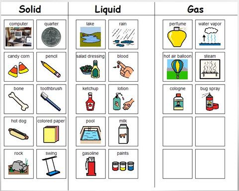 17 Best Ideas About Solid Liquid Gas On Free Worksheets Samples