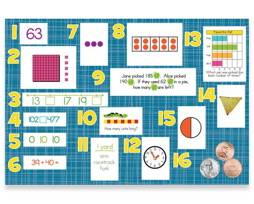 2nd Grade Math Learning Review Bulletin Board Kit