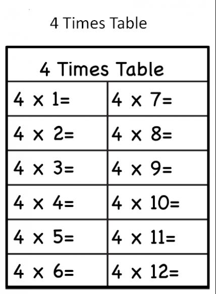 4 Times Table Worksheet Chart Printable Free Worksheets