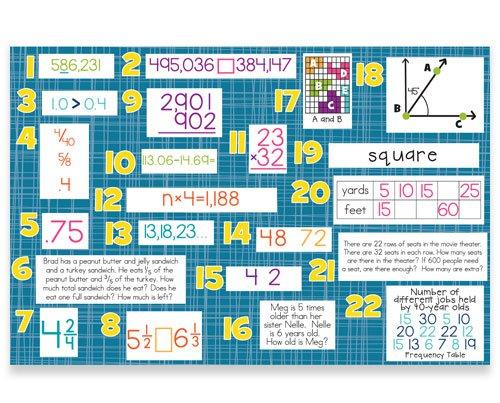 4th Grade Math Essential Skills Review Bulletin Board Kit