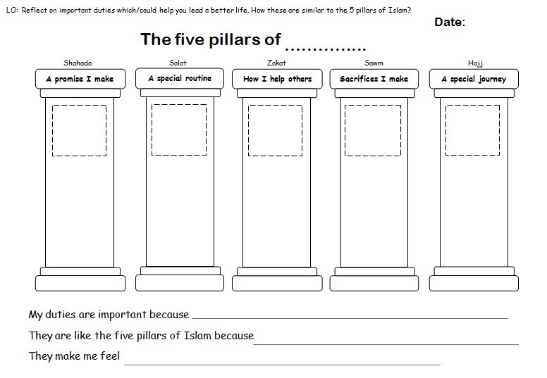 7 Pillars Of Islam Worksheet