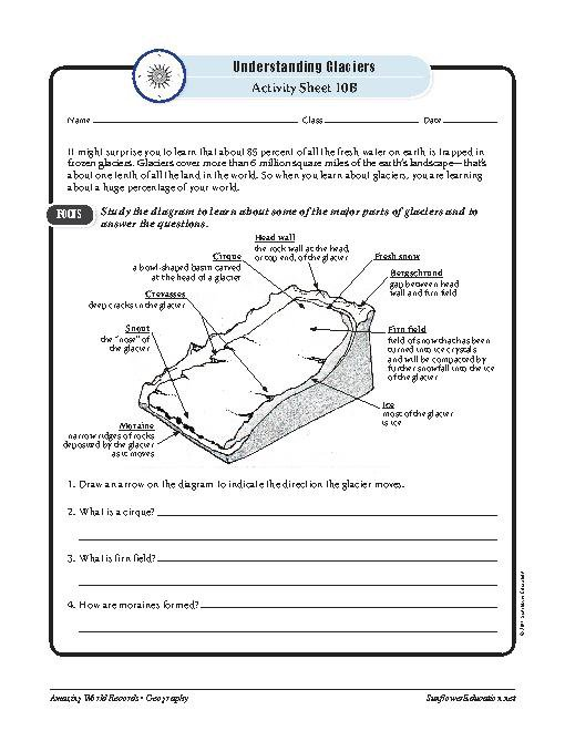7th Grade Geography Worksheets Worksheets For All