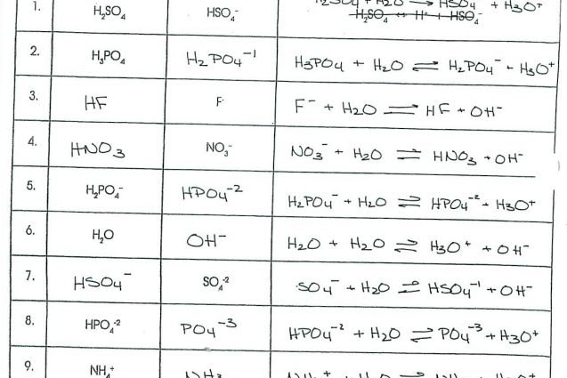 Acids And Bases Worksheet Answers