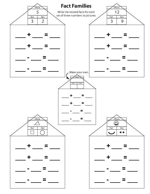 Addition Subtraction Fact Family Pattern Practice Lesson Plan