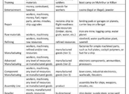 Anatomical Terminology Worksheet Anatomical Terminology Worksheet