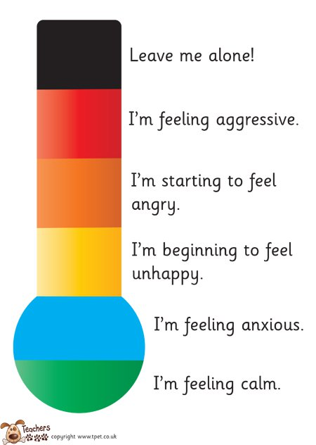 Anger Thermometer Worksheet Worksheets For School