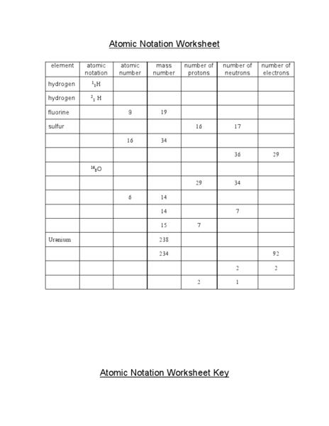 Atomic Notation Worksheet Images