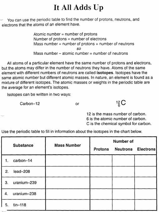 Atomic Structure Worksheet Key