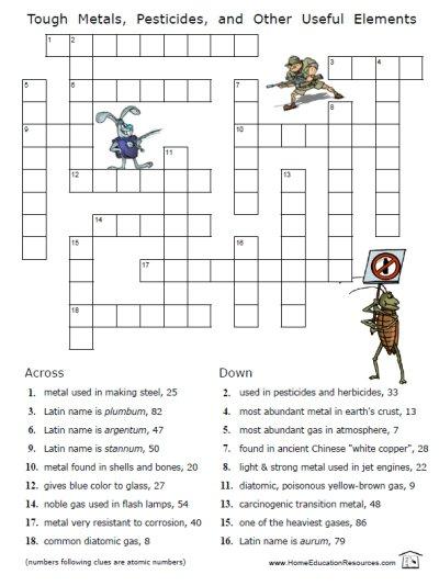 Atoms Worksheet Middle School Worksheets For All