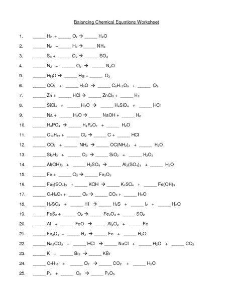 Balance Equation Worksheet Worksheets For All