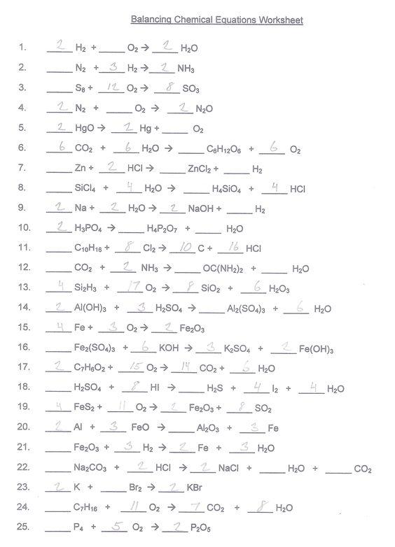 Balancing Chemical Equations Worksheet 1 Answers