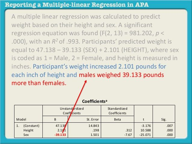 Best 25+ Linear Regression Ideas On Free Worksheets Samples