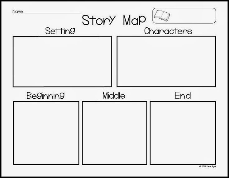 Best 25+ Story Maps Ideas On Free Worksheets Samples
