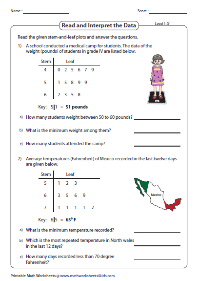 Best Ideas Of 5th Grade Math Worksheets Stem And Leaf Fantastic