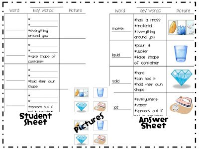 Best Ideas Of First Grade Matter Worksheets In Template Sample