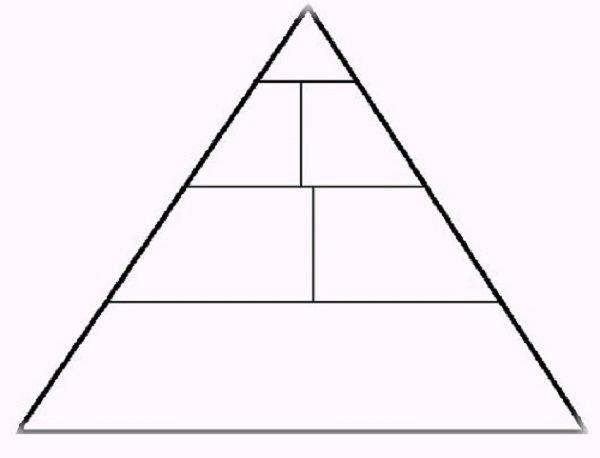 Blank Food Pyramid Worksheet