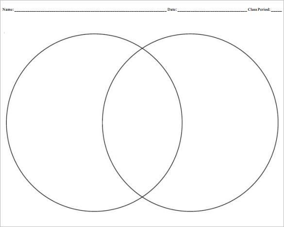 Blank Venn Diagram Templates – 10+ Free Word, Pdf Format Download