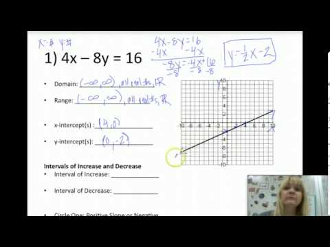 Characteristics Of Linear Functions