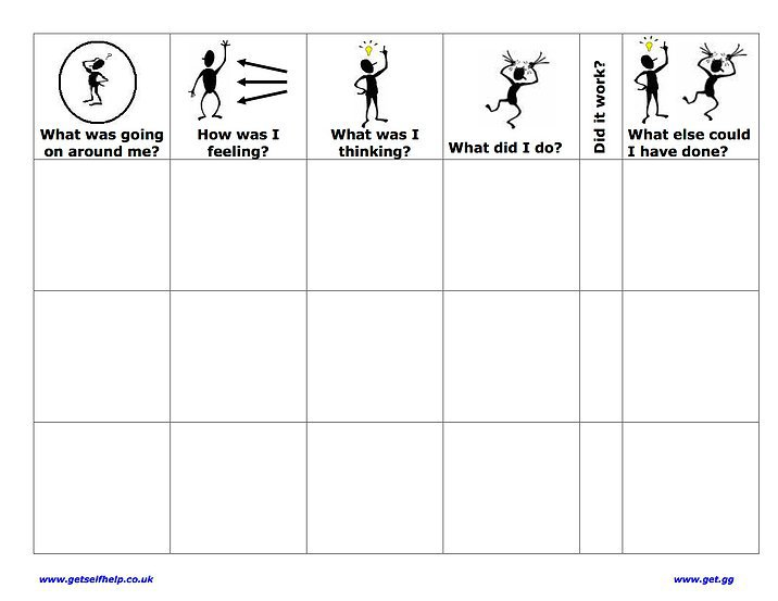 Cognitive Behavioral Therapy Worksheets Relationships Worksheets