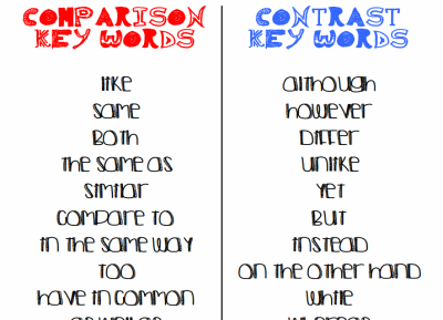 Compare & Contrast Key Words Poster Printable Worksheet With