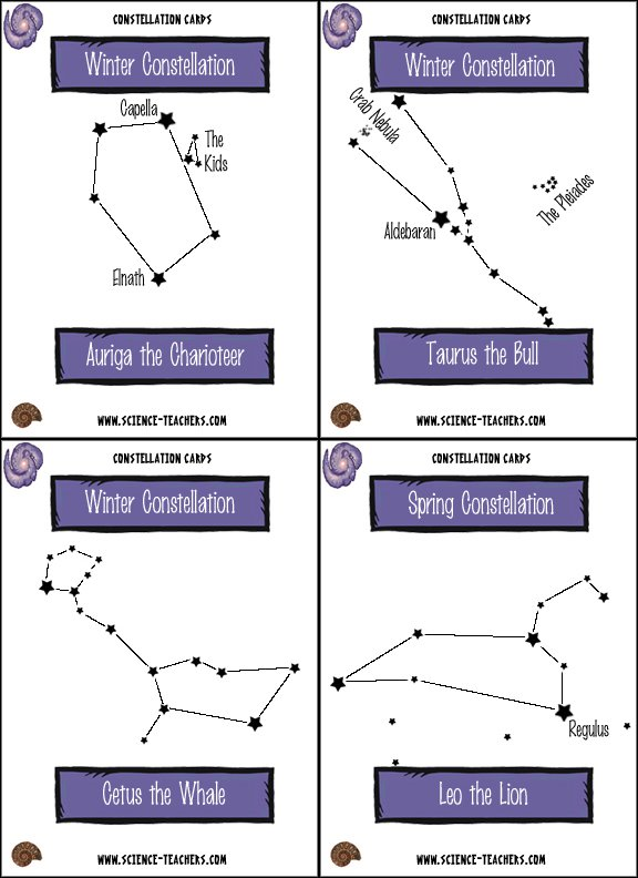 Constellation Flashcards