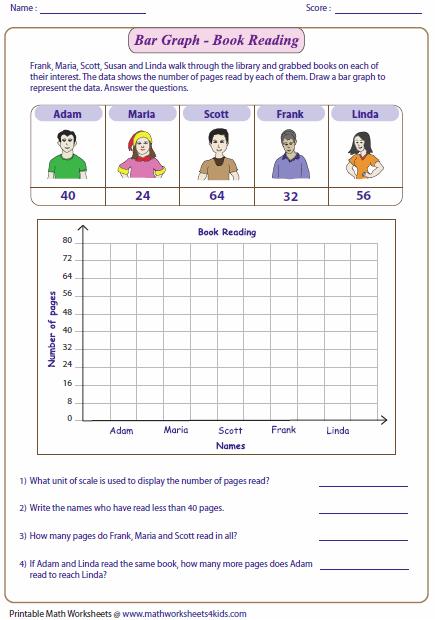 Drawing Bar Graph  Medium Level
