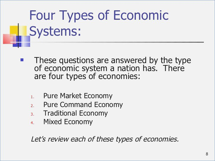 Economic Systems Worksheet Answers – Careless Me