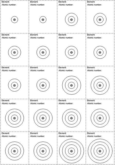 Electron Shell Worksheet