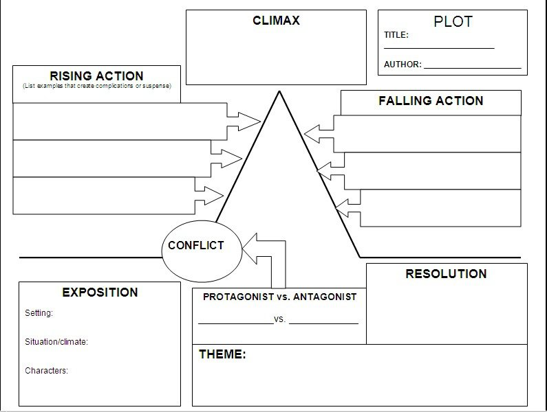 Elements Of Plot Worksheet Free Worksheets Library