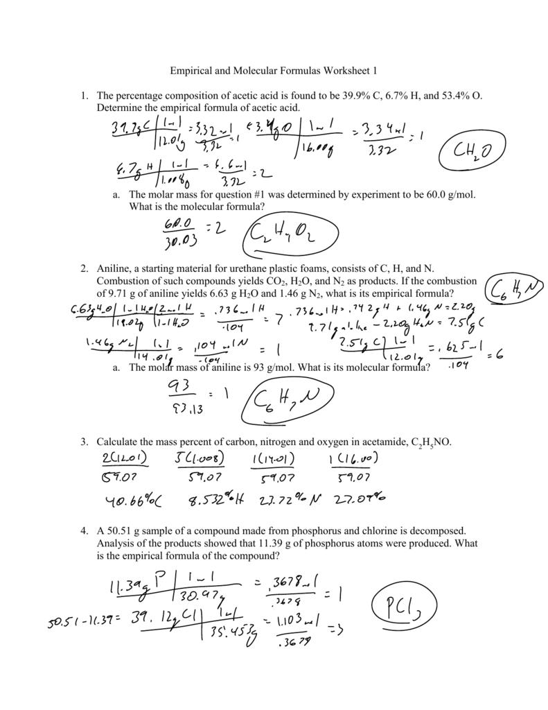 Empirical Formula Worksheet