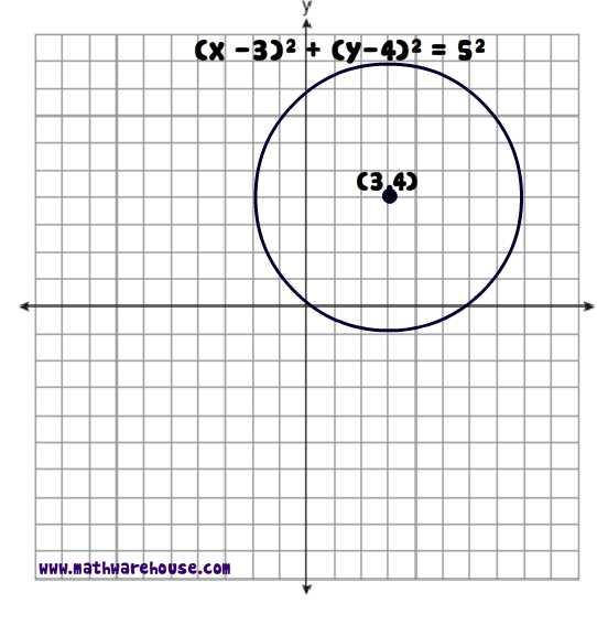 Equation Of Circle Worksheet (pdf)  Free Worksheet With Visual